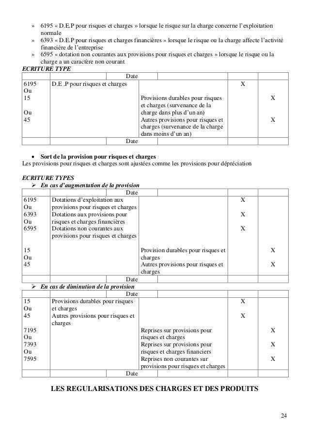 COMPTABLE PDF ALGERIE PLAN SCF TÉLÉCHARGER