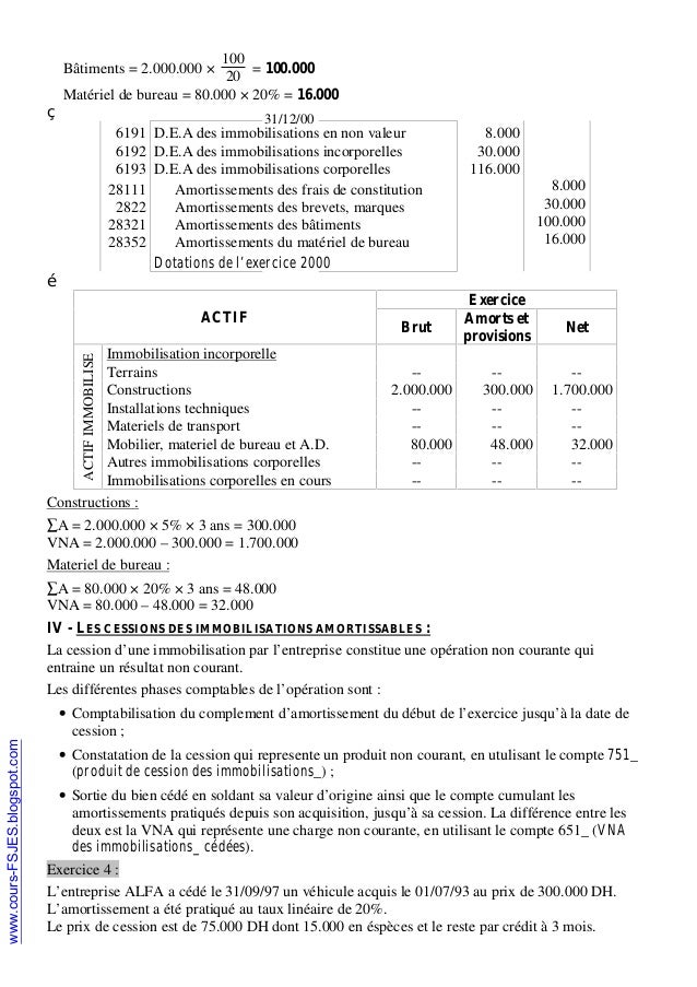 Comptabilit g n rale amortissements - Materiel de bureau comptabilite ...