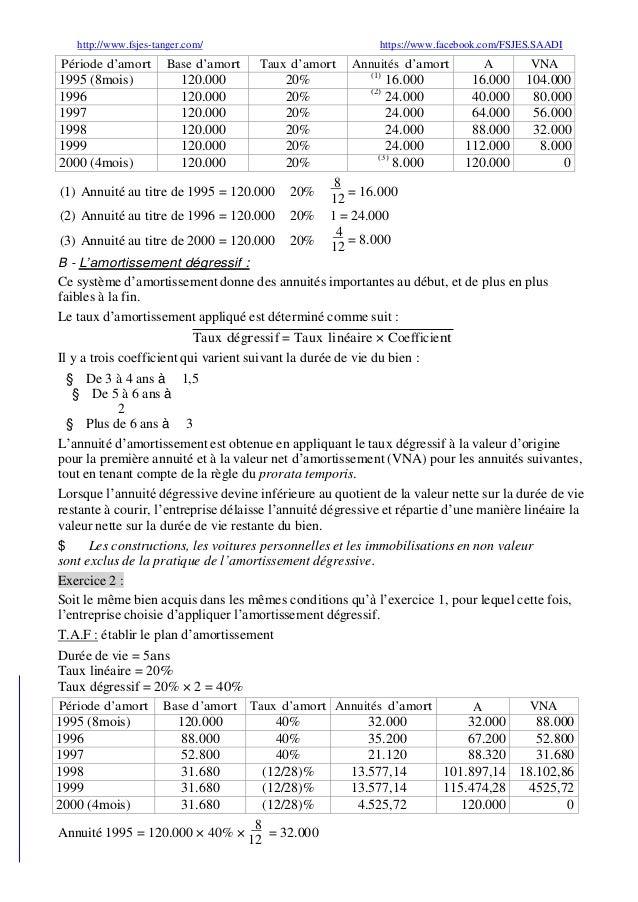 Comptabilité générale s2_amortissements_[learneconomie.blogspot.com] Slide 2