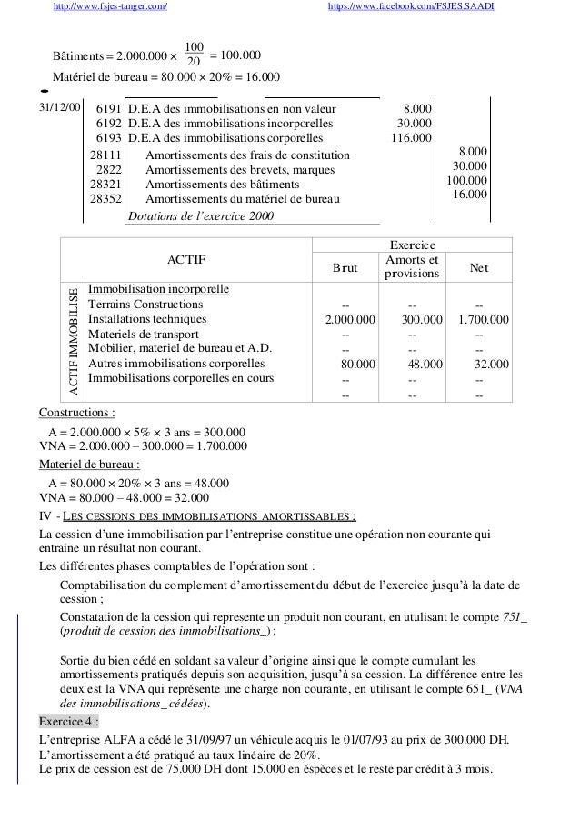 Comptabilit g n rale s2 amortissements learneconomie - Materiel de bureau comptabilite ...