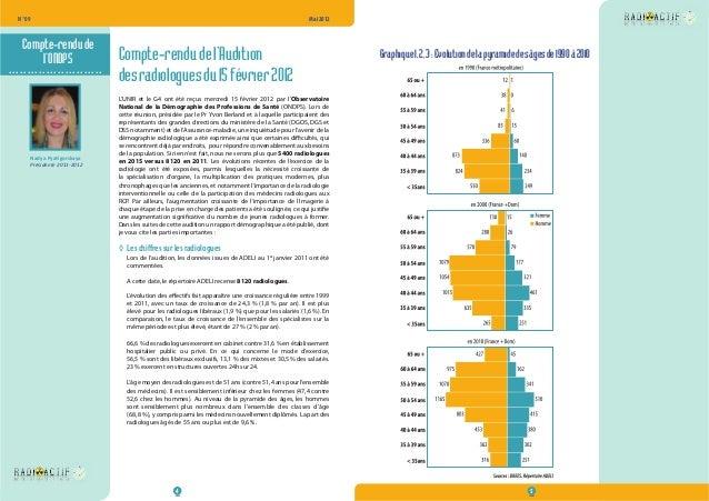 N° 09  Mai 2012  l'ONDPS Graphique 1, 2, 3 : Evolution de la pyramide des âges de 1990 à 2010  4 5  Compte-rendu de  ........