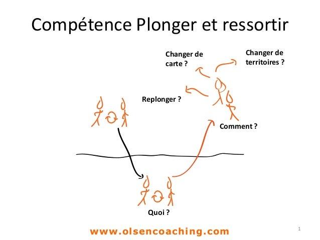 Compétence Plonger et ressortir 1 Quoi ? Comment ? Replonger ? Changer de territoires ? Changer de carte ? www.olsencoachi...