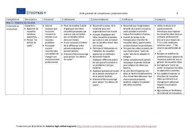 Grille graduée de compétences professionnelles 9 Traduction par @jackdub de Valorize high skilled migrants http://conseil-...