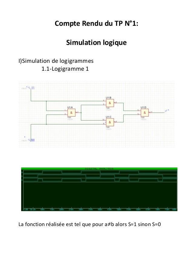 Compte Rendu du TP N°1: Simulation logique I)Simulation de logigrammes 1.1-Logigramme 1 La fonction réalisée est tel que p...