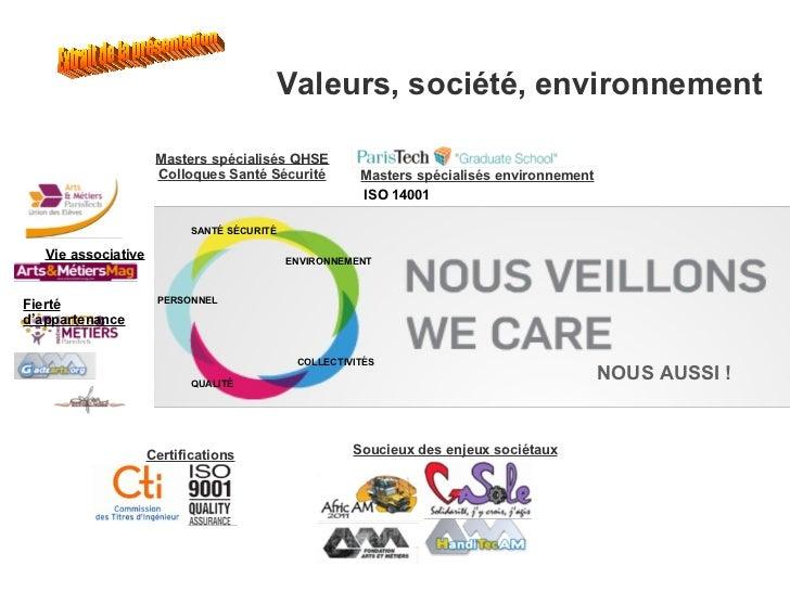 Valeurs, société, environnement <ul><ul><li>Masters spécialisés environnement </li></ul></ul><ul><ul><li>Soucieux des enje...