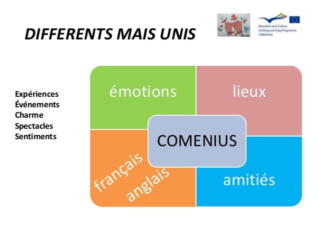 DIFFERENTS MAIS UNIS Expériences Événements Charme Spectacles Sentiments émotions lieux amitiés COMENIUS