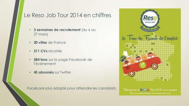 • 3 semaines de recrutement (du 6 au 27 mars) • 20 villes de France • 511 CVs récoltés • 584 fans sur la page Facebook de ...