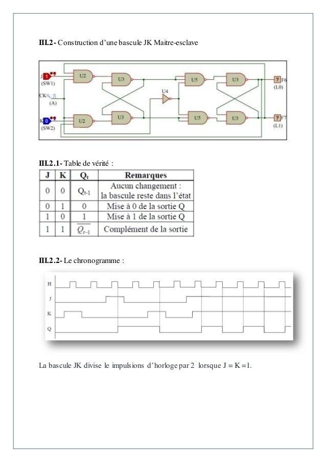 Syst mes de logiques s quentielles bascules - Bascule jk table de verite ...