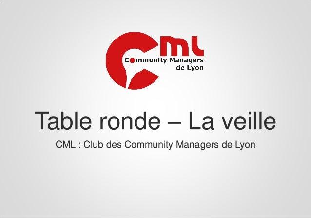Table ronde – La veille CML : Club des Community Managers de Lyon