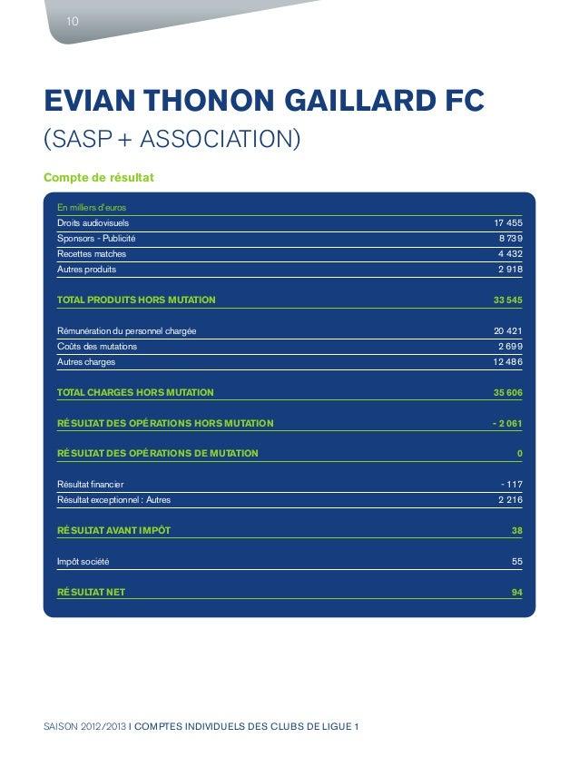 SAISON 2012/2013 I COMPTES INDIVIDUELS DES CLUBS DE LIGUE 1 10 EVIAN THONON GAILLARD FC (SASP + ASSOCIATION) Compte de rés...