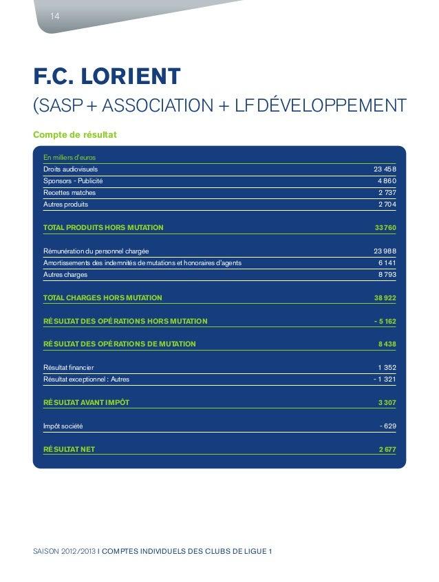 SAISON 2012/2013 I COMPTES INDIVIDUELS DES CLUBS DE LIGUE 1 14 F.C. LORIENT (SASP+ ASSOCIATION + LFDÉVELOPPEMENT Compte de...