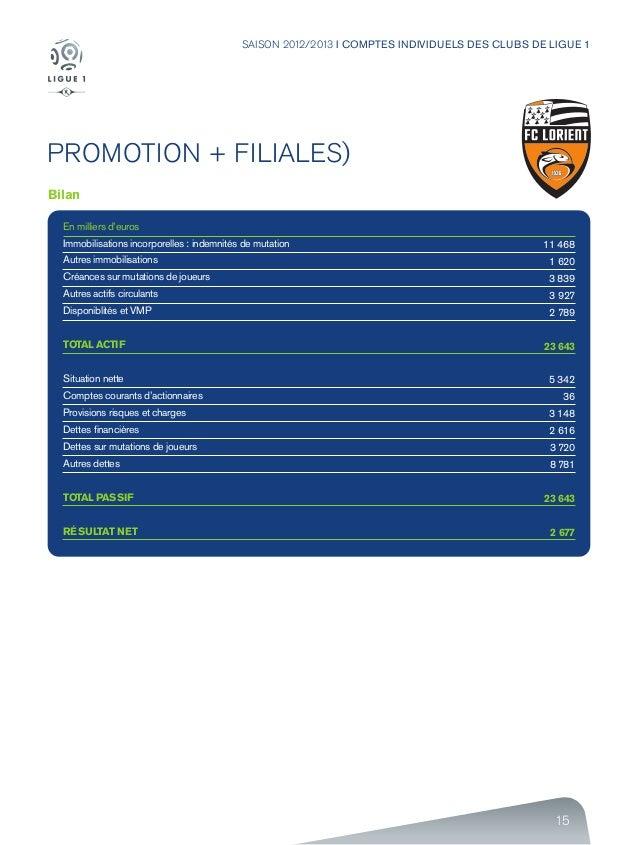 15 SAISON 2012/2013 I COMPTES INDIVIDUELS DES CLUBS DE LIGUE 1 PROMOTION + FILIALES) Bilan En milliers d'euros Immobilisat...