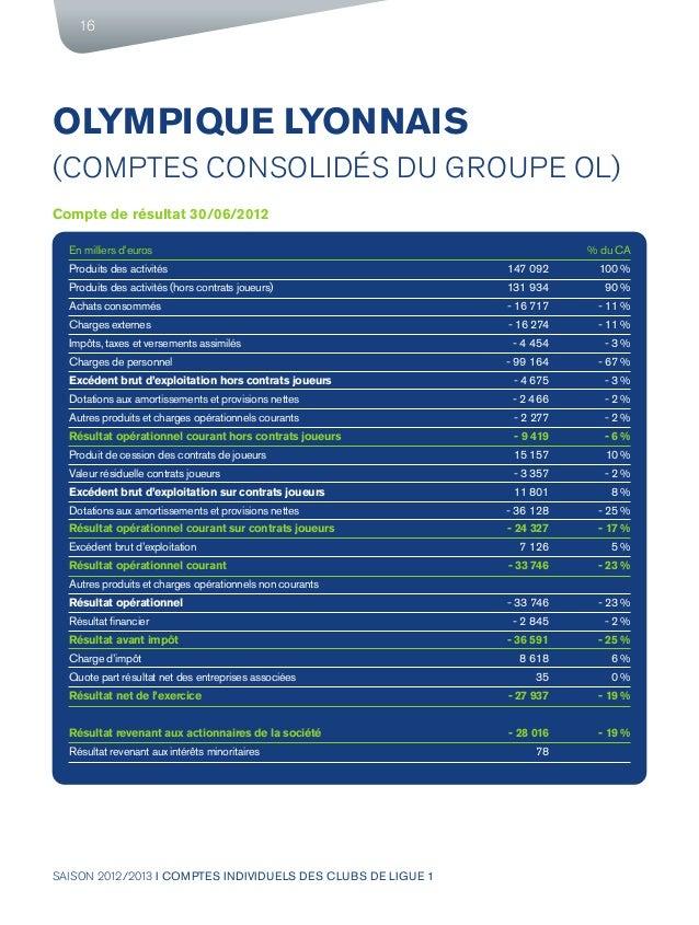 SAISON 2012/2013 I COMPTES INDIVIDUELS DES CLUBS DE LIGUE 1 16 OLYMPIQUE LYONNAIS (COMPTES CONSOLIDÉS DU GROUPE OL) Compte...
