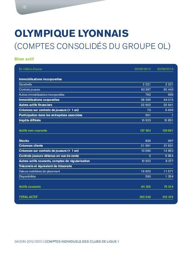 SAISON 2012/2013 I COMPTES INDIVIDUELS DES CLUBS DE LIGUE 1 18 OLYMPIQUE LYONNAIS (COMPTES CONSOLIDÉS DU GROUPE OL) Bilan ...