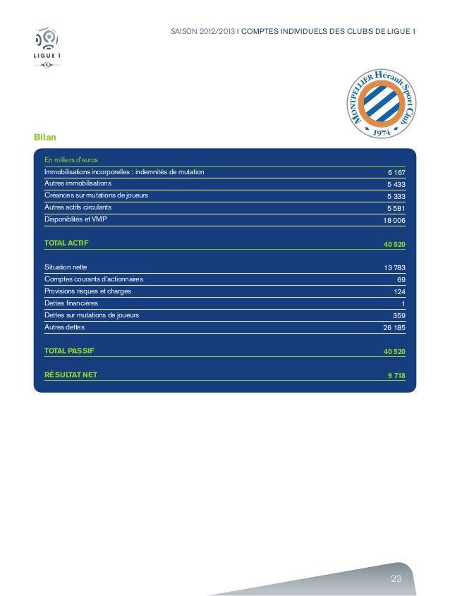 23 SAISON 2012/2013 I COMPTES INDIVIDUELS DES CLUBS DE LIGUE 1 Bilan En milliers d'euros Immobilisations incorporelles : i...