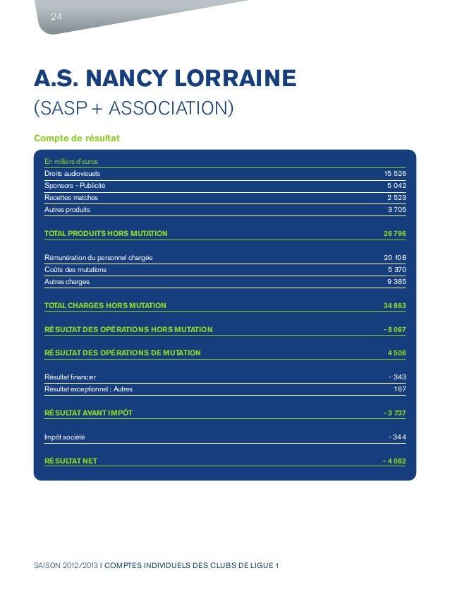 SAISON 2012/2013 I COMPTES INDIVIDUELS DES CLUBS DE LIGUE 1 24 A.S. NANCY LORRAINE (SASP + ASSOCIATION) Compte de résultat...
