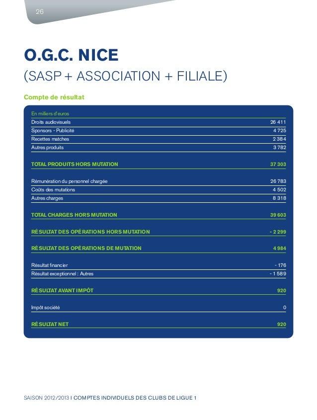 SAISON 2012/2013 I COMPTES INDIVIDUELS DES CLUBS DE LIGUE 1 26 O.G.C. NICE (SASP + ASSOCIATION + FILIALE) Compte de résult...