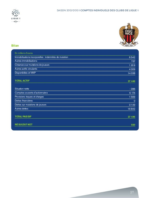 27 SAISON 2012/2013 I COMPTES INDIVIDUELS DES CLUBS DE LIGUE 1 Bilan En milliers d'euros Immobilisations incorporelles : i...