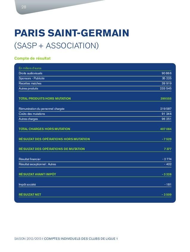 SAISON 2012/2013 I COMPTES INDIVIDUELS DES CLUBS DE LIGUE 1 28 PARIS SAINT-GERMAIN (SASP + ASSOCIATION) Compte de résultat...