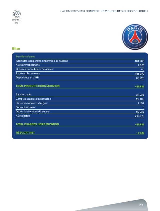 29 SAISON 2012/2013 I COMPTES INDIVIDUELS DES CLUBS DE LIGUE 1 Bilan En milliers d'euros Indemnités incorporelles : indemn...