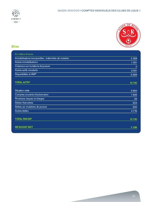31 SAISON 2012/2013 I COMPTES INDIVIDUELS DES CLUBS DE LIGUE 1 Bilan En milliers d'euros Immobilisations incorporelles : i...