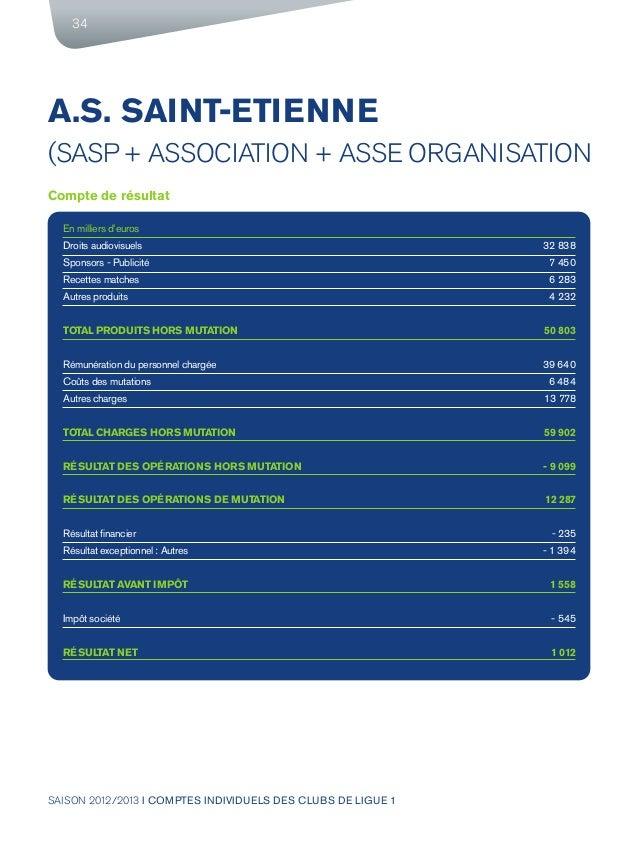 SAISON 2012/2013 I COMPTES INDIVIDUELS DES CLUBS DE LIGUE 1 34 A.S. SAINT-ETIENNE (SASP+ ASSOCIATION + ASSE ORGANISATION C...