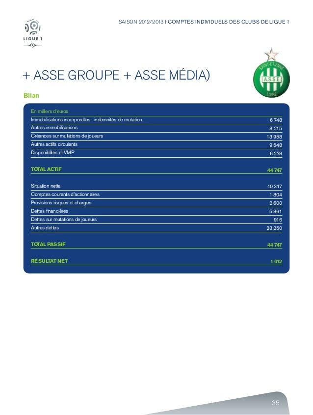 35 SAISON 2012/2013 I COMPTES INDIVIDUELS DES CLUBS DE LIGUE 1 Bilan En milliers d'euros Immobilisations incorporelles : i...