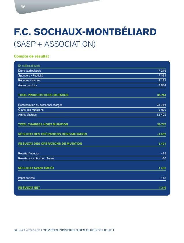 SAISON 2012/2013 I COMPTES INDIVIDUELS DES CLUBS DE LIGUE 1 36 F.C. SOCHAUX-MONTBÉLIARD (SASP + ASSOCIATION) Compte de rés...