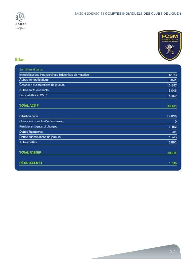 37 SAISON 2012/2013 I COMPTES INDIVIDUELS DES CLUBS DE LIGUE 1 Bilan En milliers d'euros Immobilisations incorporelles : i...