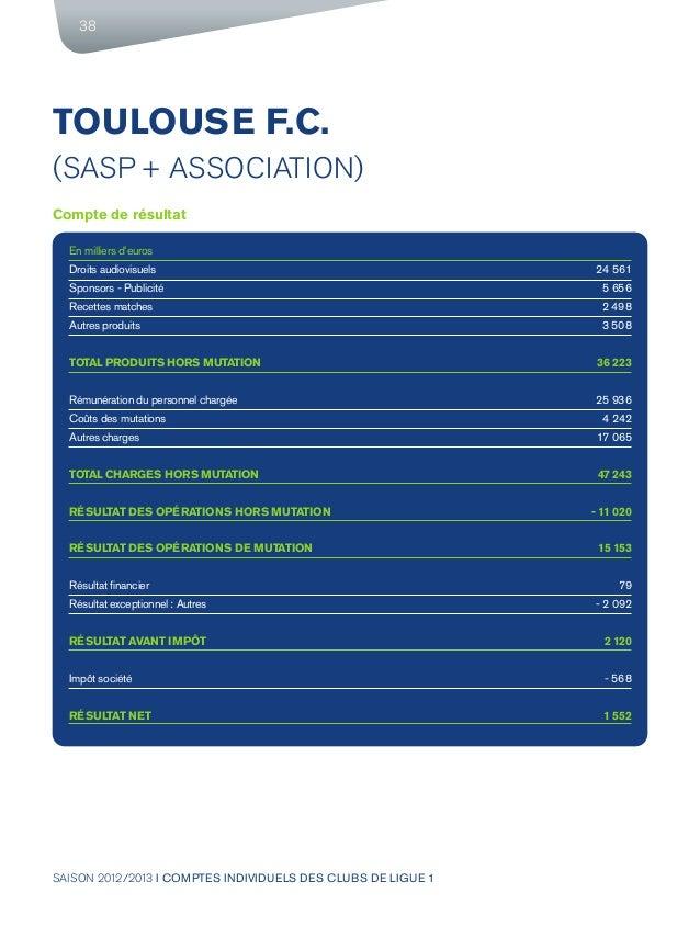 SAISON 2012/2013 I COMPTES INDIVIDUELS DES CLUBS DE LIGUE 1 38 TOULOUSE F.C. (SASP + ASSOCIATION) Compte de résultat En mi...