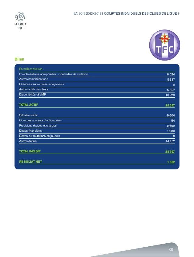 39 SAISON 2012/2013 I COMPTES INDIVIDUELS DES CLUBS DE LIGUE 1 Bilan En milliers d'euros Immobilisations incorporelles : i...