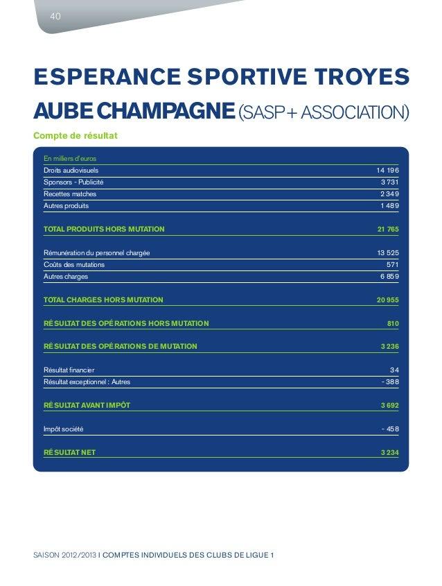 SAISON 2012/2013 I COMPTES INDIVIDUELS DES CLUBS DE LIGUE 1 40 ESPERANCE SPORTIVE TROYES AUBECHAMPAGNE(SASP+ASSOCIATION) C...