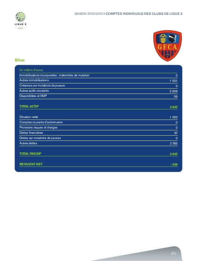 45 SAISON 2012/2013 I COMPTES INDIVIDUELS DES CLUBS DE LIGUE 2 Bilan En milliers d'euros Immobilisations incorporelles : i...