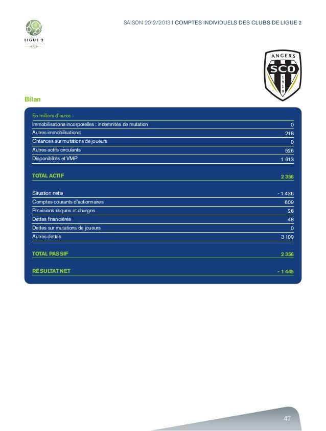 47 SAISON 2012/2013 I COMPTES INDIVIDUELS DES CLUBS DE LIGUE 2 Bilan En milliers d'euros Immobilisations incorporelles : i...