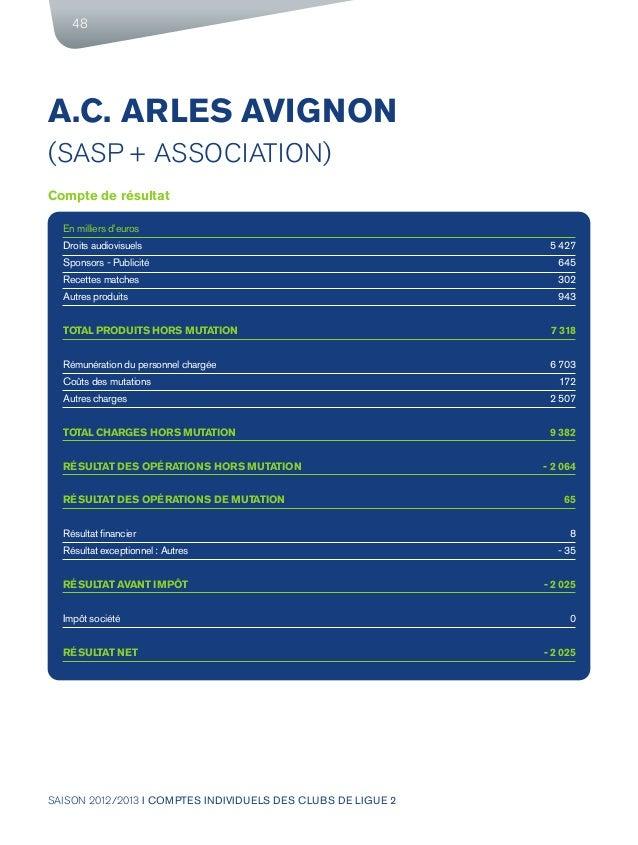 SAISON 2012/2013 I COMPTES INDIVIDUELS DES CLUBS DE LIGUE 2 48 A.C. ARLES AVIGNON (SASP + ASSOCIATION) Compte de résultat ...