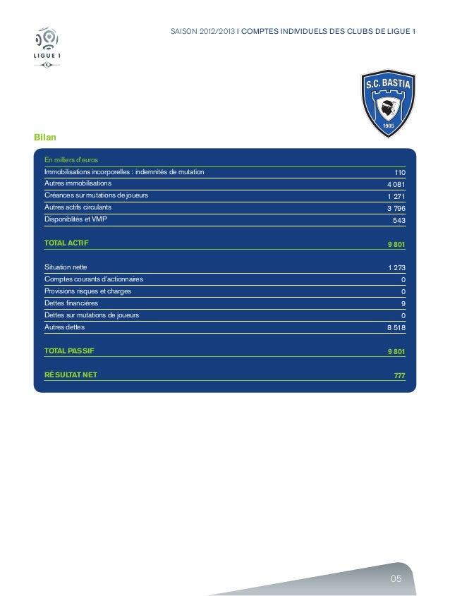 05 SAISON 2012/2013 I COMPTES INDIVIDUELS DES CLUBS DE LIGUE 1 Bilan En milliers d'euros Immobilisations incorporelles : i...