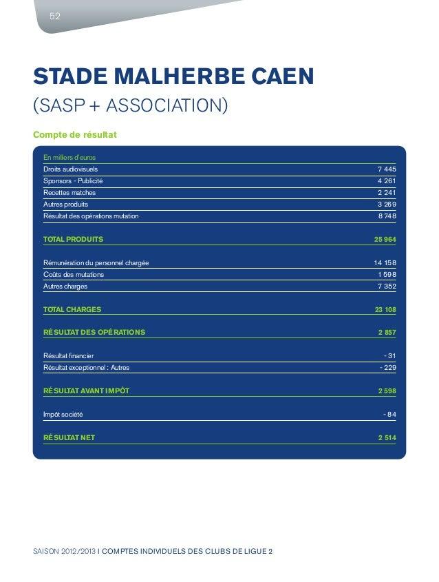 SAISON 2012/2013 I COMPTES INDIVIDUELS DES CLUBS DE LIGUE 2 52 STADE MALHERBE CAEN (SASP + ASSOCIATION) Compte de résultat...