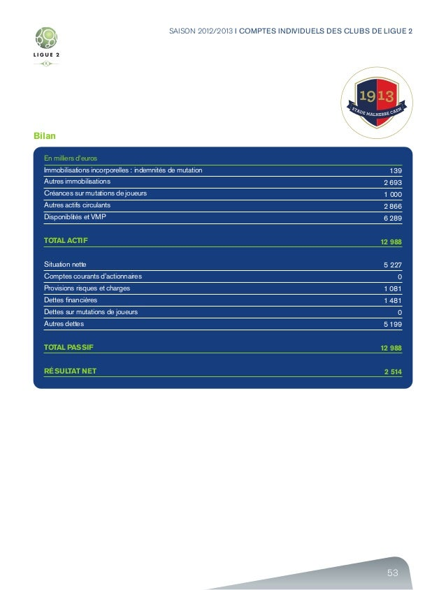53 SAISON 2012/2013 I COMPTES INDIVIDUELS DES CLUBS DE LIGUE 2 Bilan En milliers d'euros Immobilisations incorporelles : i...