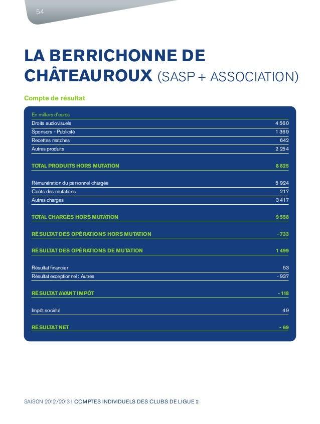 SAISON 2012/2013 I COMPTES INDIVIDUELS DES CLUBS DE LIGUE 2 54 LA BERRICHONNE DE CHÂTEAUROUX (SASP + ASSOCIATION) Compte d...