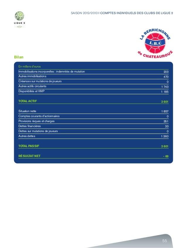 55 SAISON 2012/2013 I COMPTES INDIVIDUELS DES CLUBS DE LIGUE 2 Bilan En milliers d'euros Immobilisations incorporelles : i...