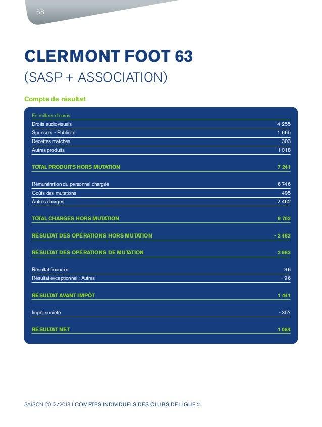SAISON 2012/2013 I COMPTES INDIVIDUELS DES CLUBS DE LIGUE 2 56 CLERMONT FOOT 63 (SASP + ASSOCIATION) Compte de résultat En...
