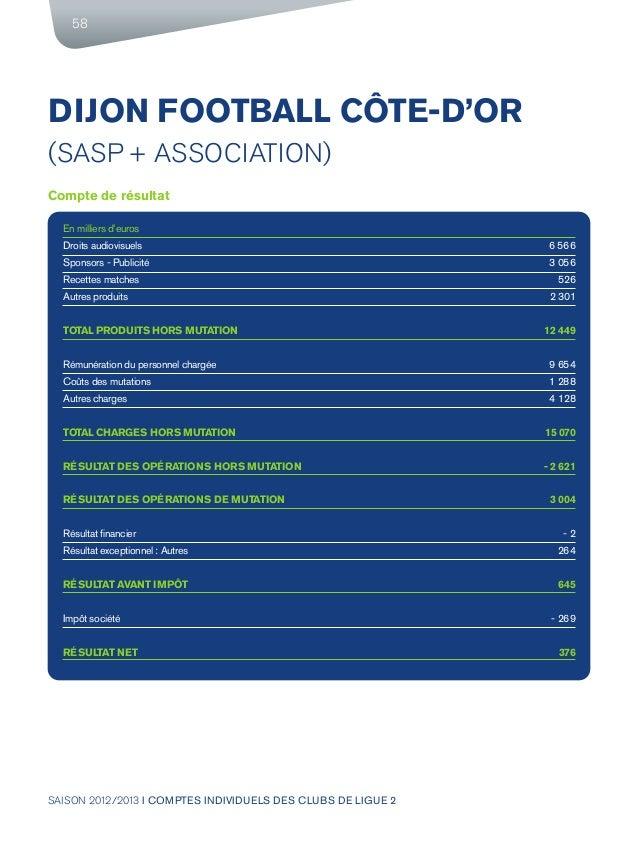 SAISON 2012/2013 I COMPTES INDIVIDUELS DES CLUBS DE LIGUE 2 58 DIJON FOOTBALL CÔTE-D'OR (SASP + ASSOCIATION) Compte de rés...
