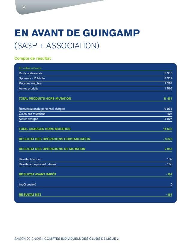 SAISON 2012/2013 I COMPTES INDIVIDUELS DES CLUBS DE LIGUE 2 60 EN AVANT DE GUINGAMP (SASP + ASSOCIATION) Compte de résulta...