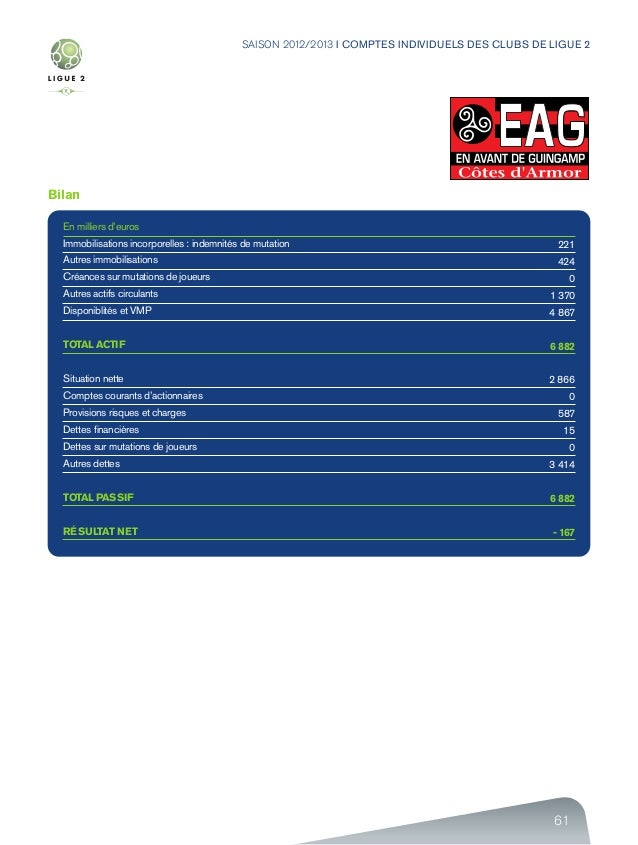 61 SAISON 2012/2013 I COMPTES INDIVIDUELS DES CLUBS DE LIGUE 2 Bilan En milliers d'euros Immobilisations incorporelles : i...