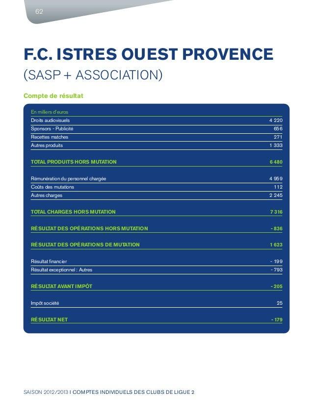 SAISON 2012/2013 I COMPTES INDIVIDUELS DES CLUBS DE LIGUE 2 62 F.C. ISTRES OUEST PROVENCE (SASP + ASSOCIATION) Compte de r...