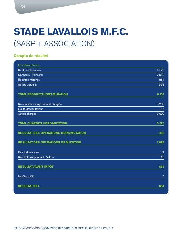SAISON 2012/2013 I COMPTES INDIVIDUELS DES CLUBS DE LIGUE 2 64 STADE LAVALLOIS M.F.C. (SASP + ASSOCIATION) Compte de résul...