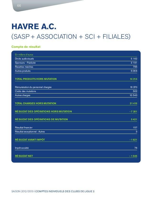 SAISON 2012/2013 I COMPTES INDIVIDUELS DES CLUBS DE LIGUE 2 66 HAVRE A.C. (SASP + ASSOCIATION + SCI + FILIALES) Compte de ...