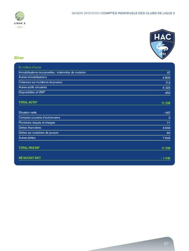 67 SAISON 2012/2013 I COMPTES INDIVIDUELS DES CLUBS DE LIGUE 2 Bilan En milliers d'euros Immobilisations incorporelles : i...