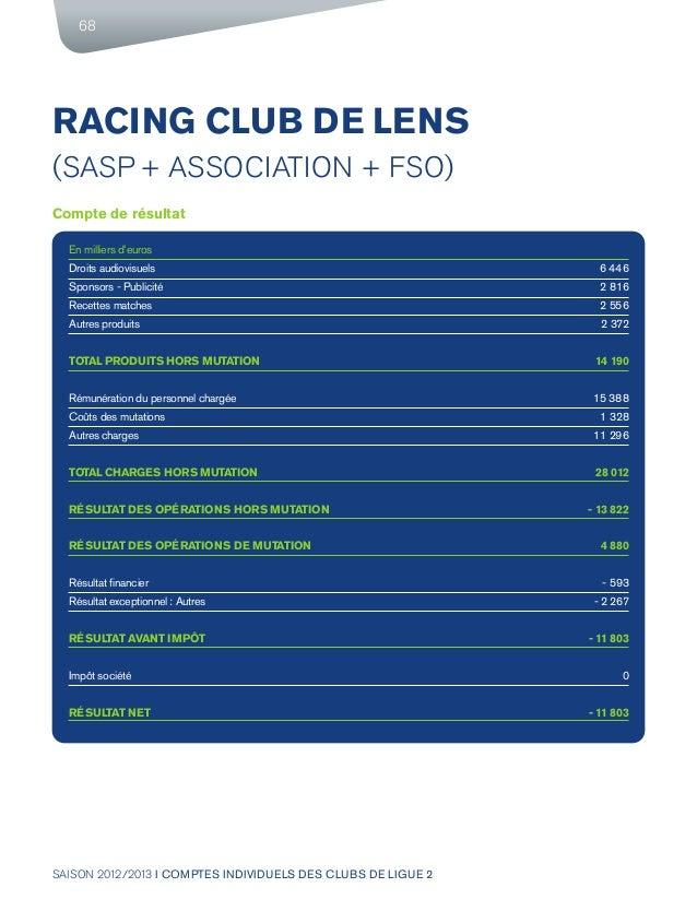 SAISON 2012/2013 I COMPTES INDIVIDUELS DES CLUBS DE LIGUE 2 68 RACING CLUB DE LENS (SASP + ASSOCIATION + FSO) Compte de ré...