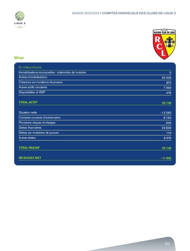 69 SAISON 2012/2013 I COMPTES INDIVIDUELS DES CLUBS DE LIGUE 2 Bilan En milliers d'euros Immobilisations incorporelles : i...